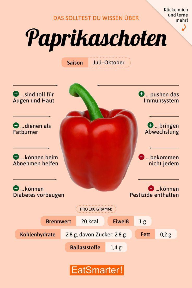 Paprika Nährstoffe