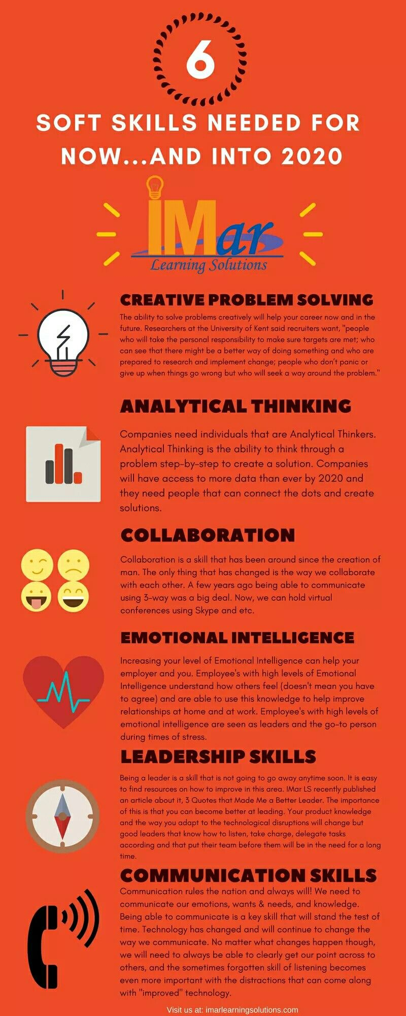 Infographic 6 Soft Skills Needed Nowd Into 2020 Future Job