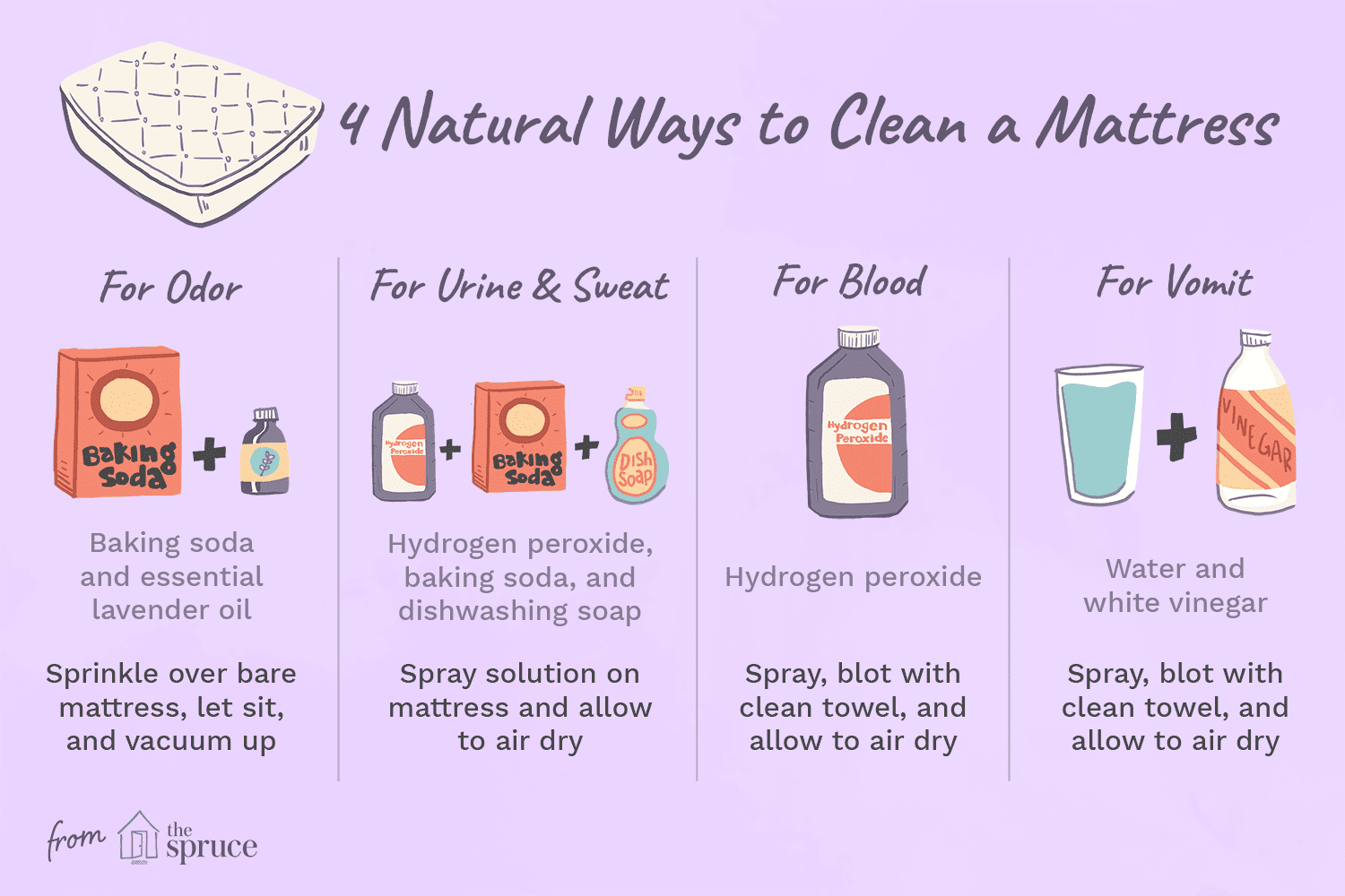 How to Clean Your Mattress Naturally in 2020 Mattress