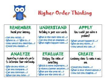 thinking ability