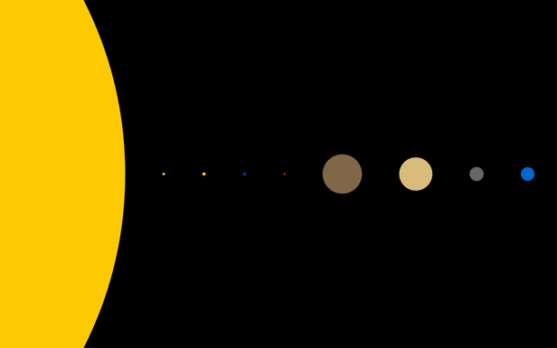 Minimal Desktop Picture Solar System Body Size To Scale
