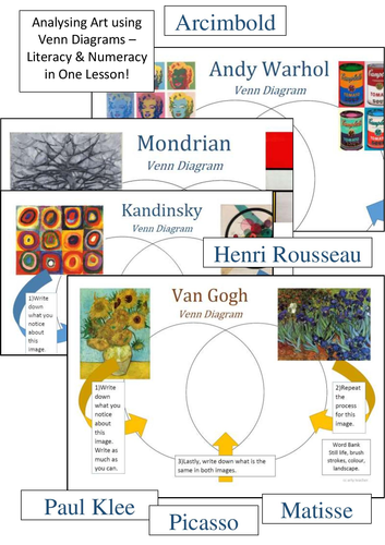 Teaching Art Analyse Art Using Venn Diagrams Literacy Numeracy