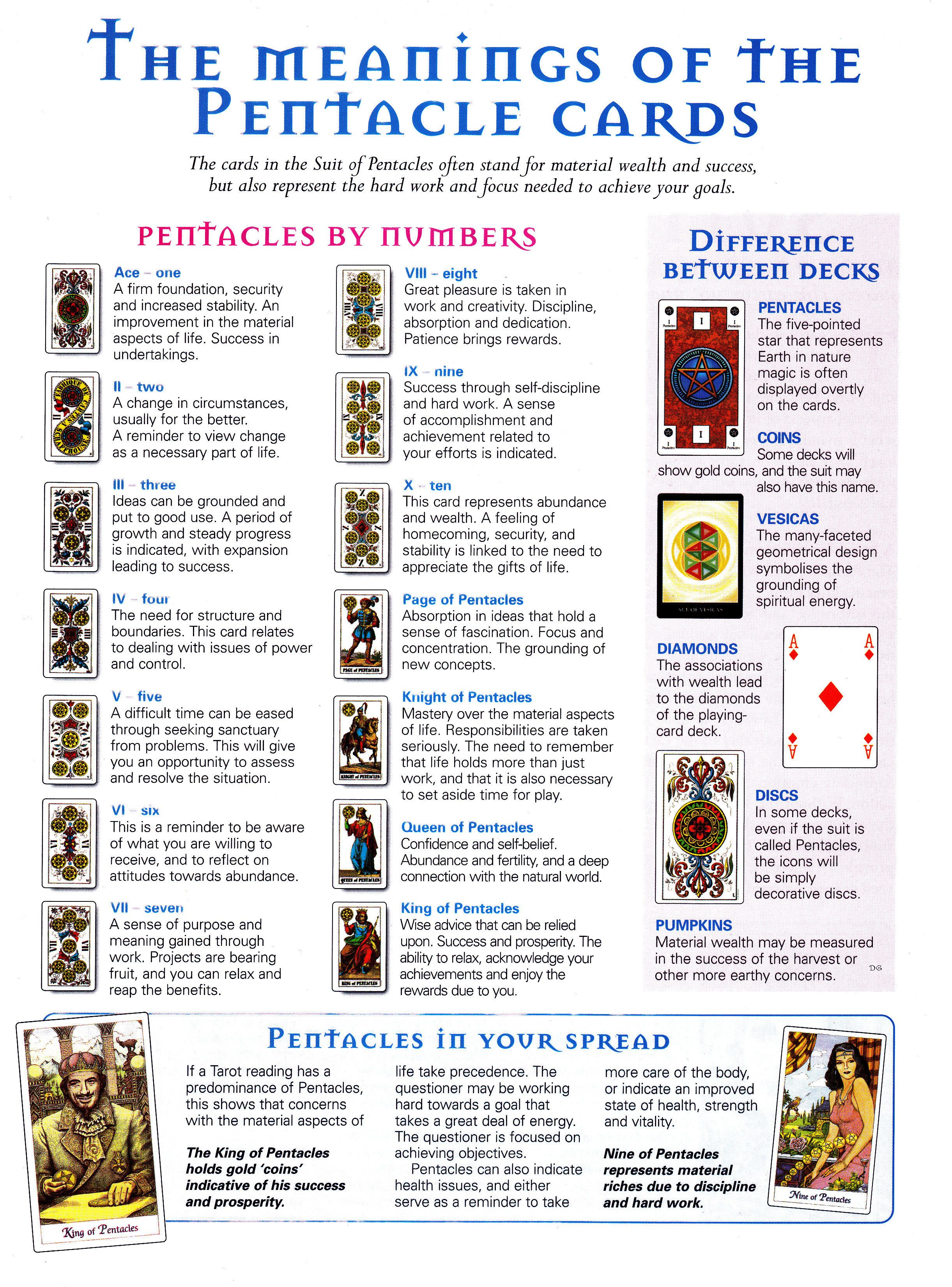 Meanings Of The Suit Of Pentacles