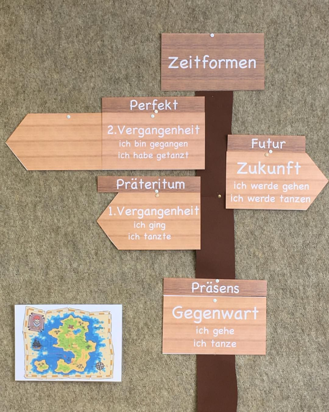 Wandgestaltung zu den Zeitformen #grundschule #klassenzimmer #klassenzimmergesta…