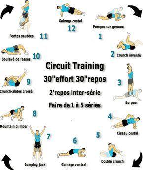 programme d'exercice de musculation en circuit training