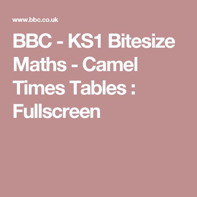 Bbc Ks1 Bitesize Maths Camel Times Tables Fullscreen Multiplication Activities Fun