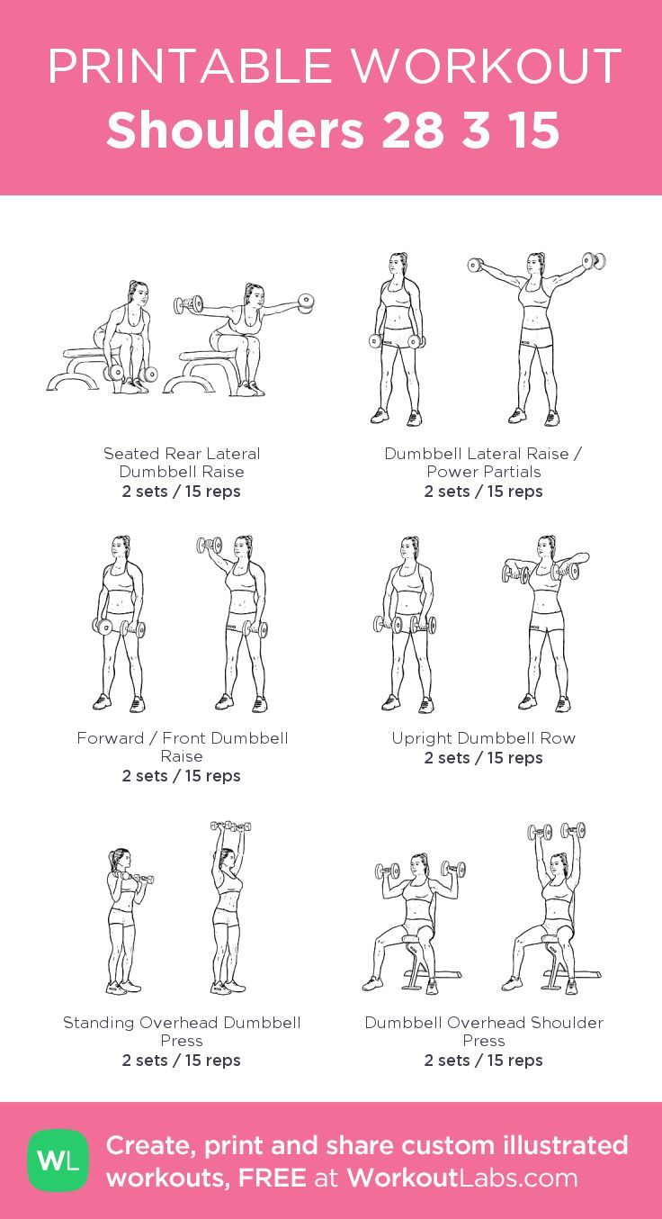 Shoulders 28 3 15: my visual workout created at WorkoutLabs.com • Click through to customize ... #trapsworkout