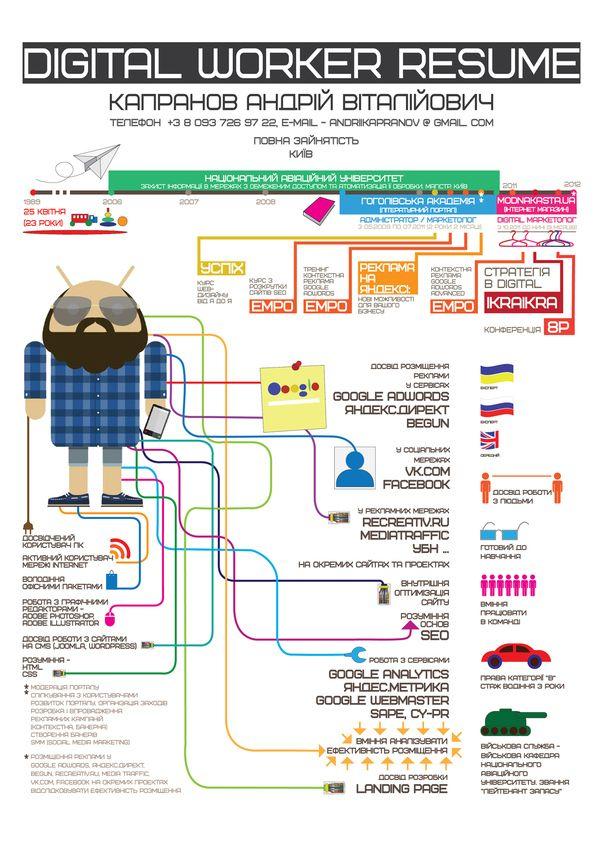 21個超酷的視覺創意履歷表 插畫生活 Illustration Today - infographic resume examples