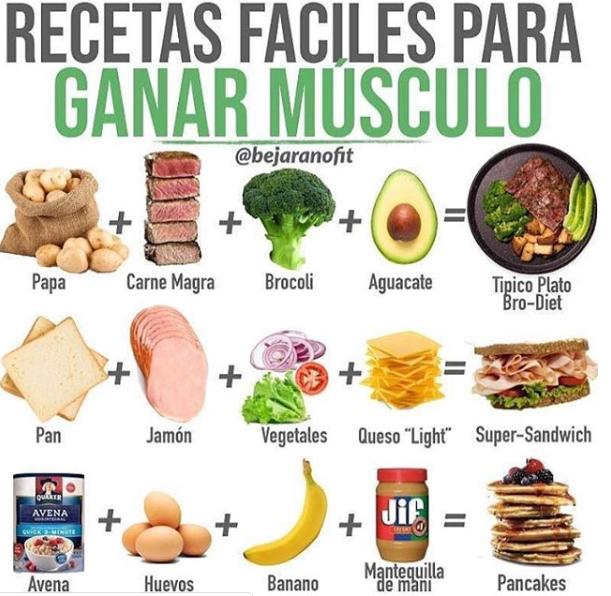Dieta Para Aumentar Masa Muscular Menú Incluido Fullmusculo Com Comidas Para Entrenamiento Alimentos Aumentar Masa Muscular Alimentos Fitness