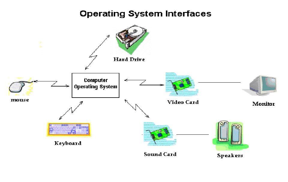 cfab3823dc65308445410edfc57b989c - Define Vpn And How It Works