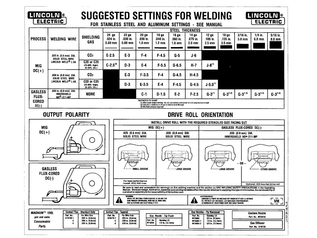Welding of Similar & dissimilar - Metal filler chart | Mechanic\'s ...
