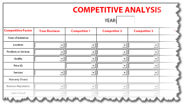 Cool Preparing Your CompanyS Competitive Analysis
