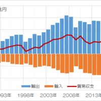 会計士 政治 経済 評論 新宿 の