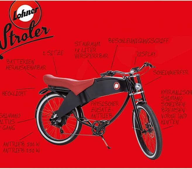 Elektrisch Vervoer Centrum Heemskerk Lohner Stroler E Bike Ebike