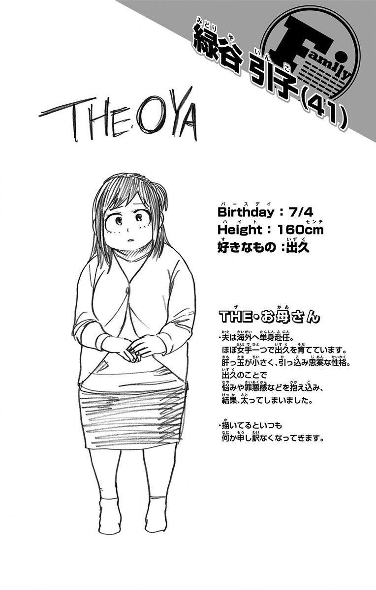 Boku no Hero Academia    Inko Midoriya (41 years old