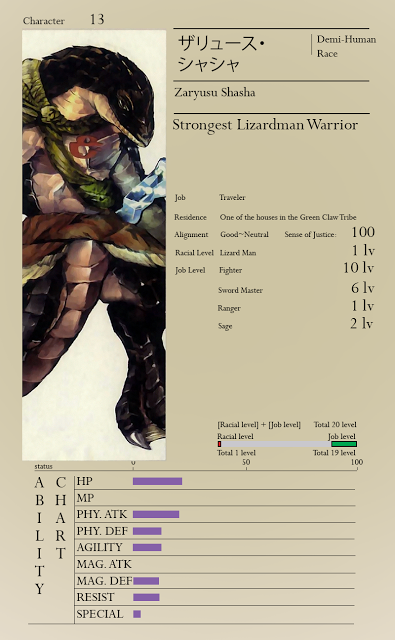 Skythewood translations: Overlord Translated Character ...