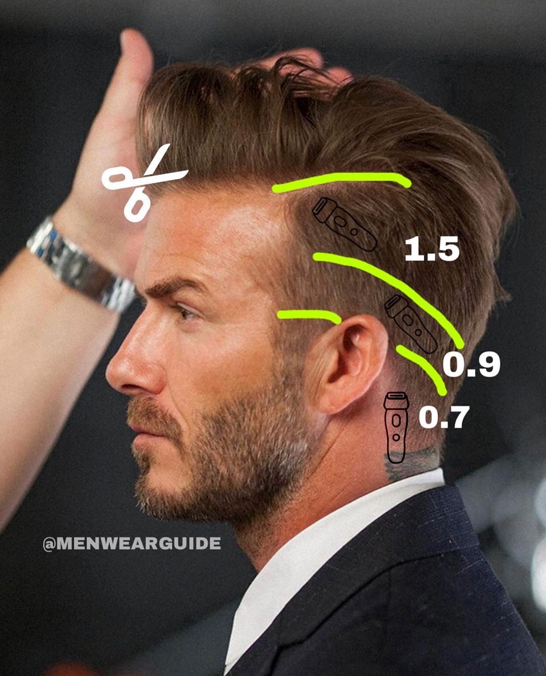 "Menwear Guide on Instagram: ""Now you can get David Beckham's haircut for yourself! 4th Slide is @maxplore! ——————————————————— Tag us in your pictures for a chance to…"""