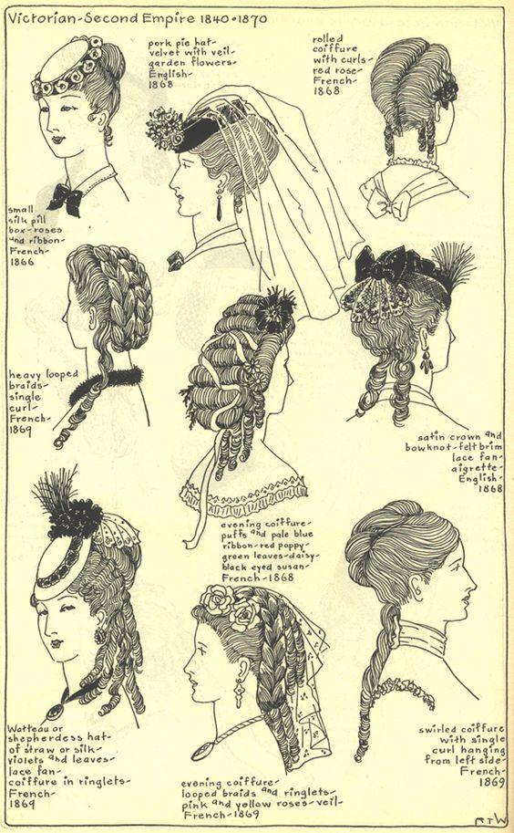 Coiffure Victorienne 1840 1870 1840 1860 W 2018 Pinterest Hats