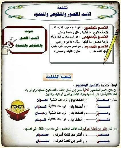 تثنية الإسم المنقوص و المقصور Arabic Language Learning Arabic Arabic Lessons