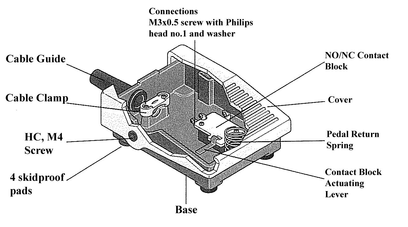 Pin by Galco Industrial Electronics on Tech Tip Tuesdays
