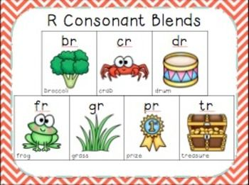 Blending with Consonant Blends { R BLENDS: br, cr, dr, fr, gr, pr ...