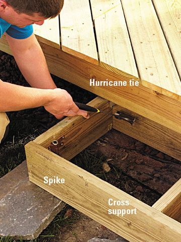 Best Build Wooden Exterior Steps Deck Steps Building A Deck 640 x 480