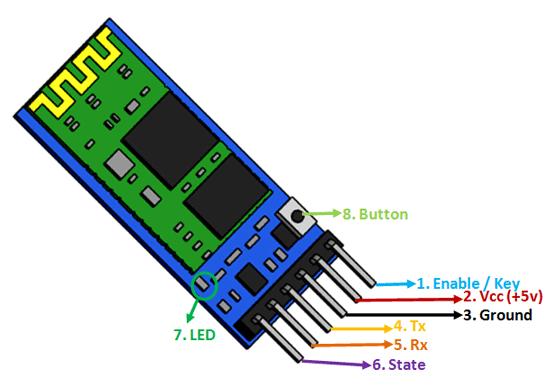 Dsd tech official website: dsd tech hc-05 bluetooth serial pass.