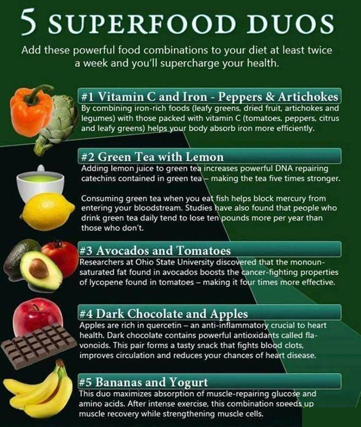 5 Superfood Duos
