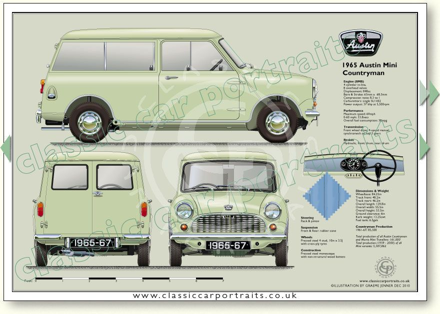 Austin Mini Estate 1965 67 Classic Car Portrait Print Classic