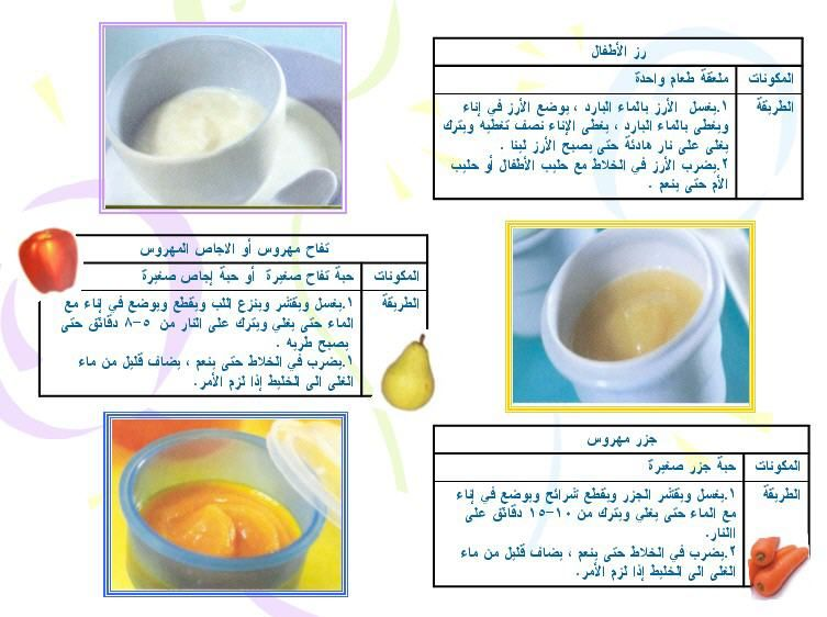 أغدية رضيع بصور الشروق العربي Baby Food Recipes Gluten Free Chicken Fingers Kids Recipes