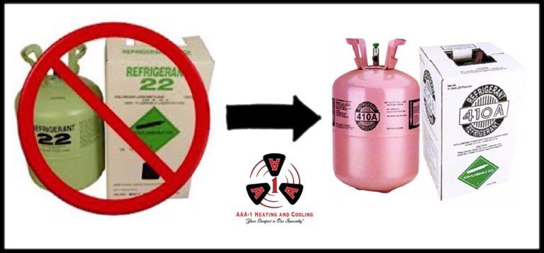R 22 Refrigerant What Homeowners Need To Know With Images