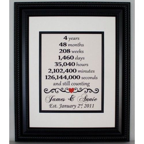 What Is 4th Wedding Anniversary Gift: 18 Great 4th Wedding Anniversary Gift Ideas For Couples