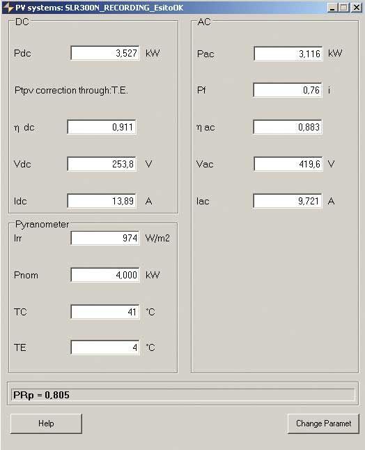 SOLAR 300-N Pantalla rendimiento de una planta FV directamente desde el programa de gestión TOPVIEW