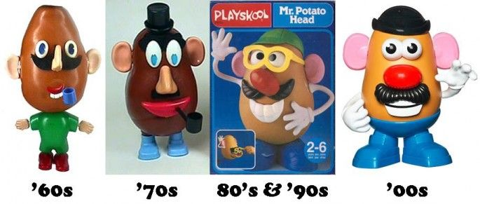 Potato Head Evolution