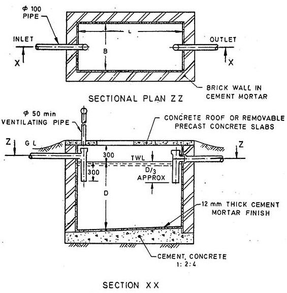 Typical Structural Details Of A Septic Tank A In 2019