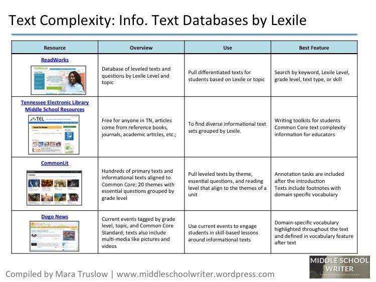 Text Complexity On Tnready Text Complexity Text Text Types