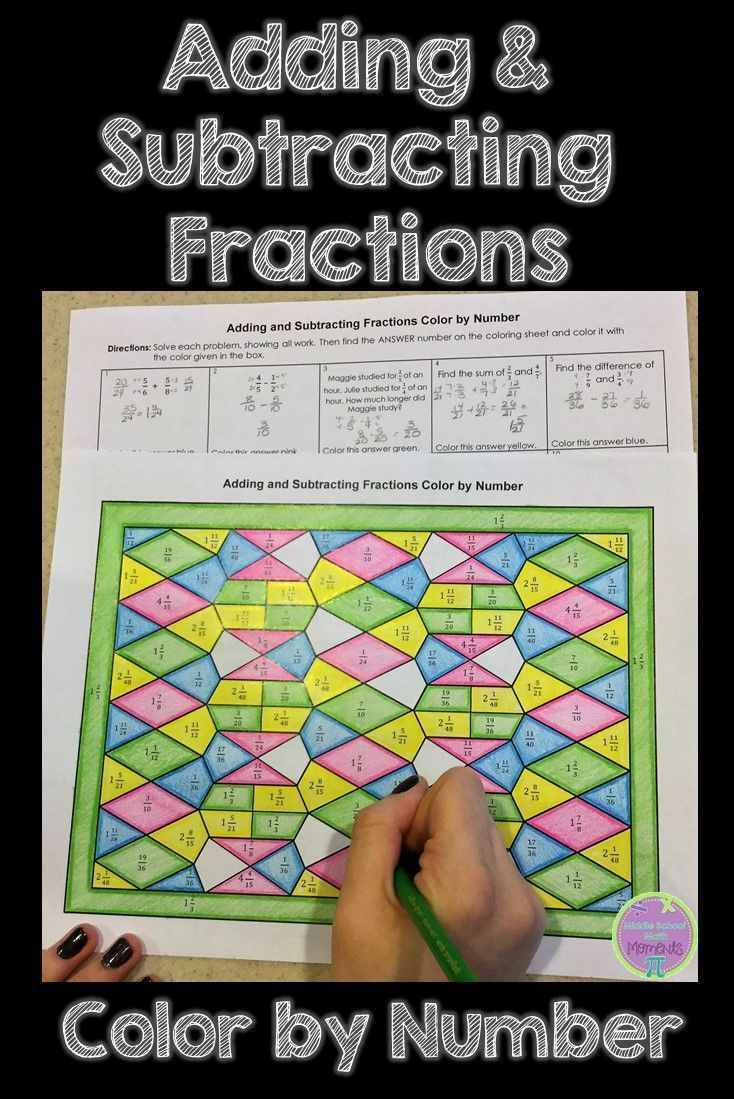 Adding & Subtracting Fractions Color by Number Activity | Teacher ...