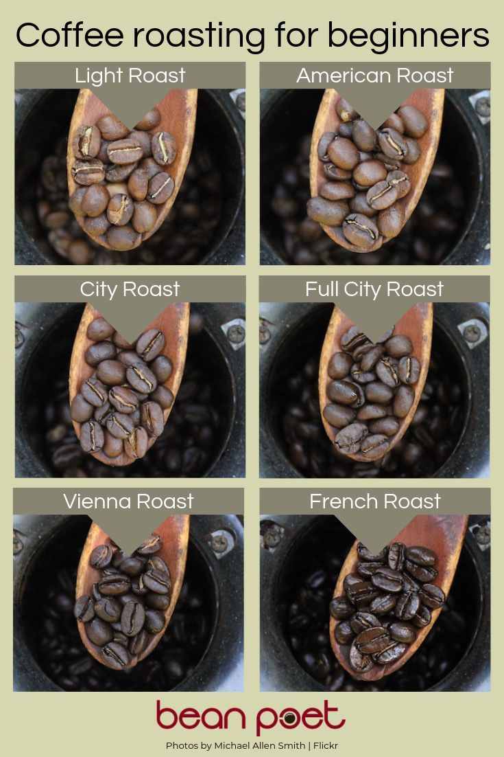 Coffee Roasting for Beginners It's Easier Than You Think