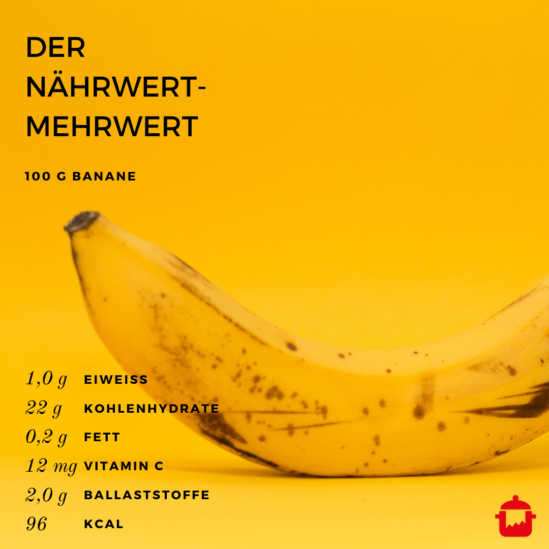 Das Enthalten 100 G Banane Banane Lieblingsrezepte Nahrwert