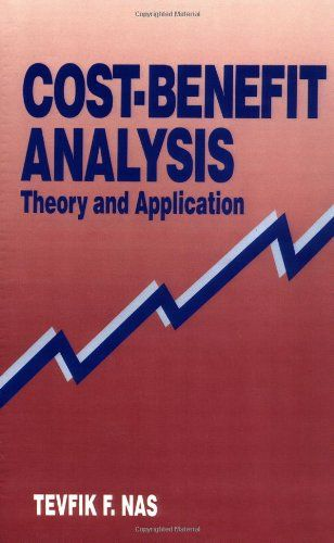 Cost-Benefit Analysis Theory and Application Project Management - cost benefit analysis format