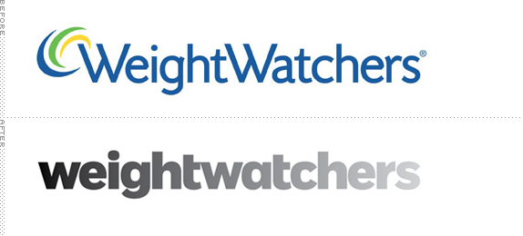 Weight Watchers Logo, Before and After