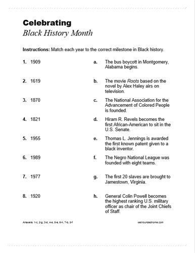 black history timeline milestones