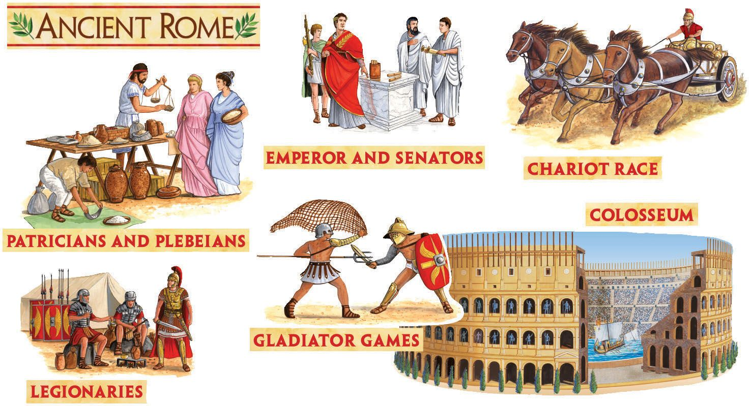 Ancient Rome Bulletin Board