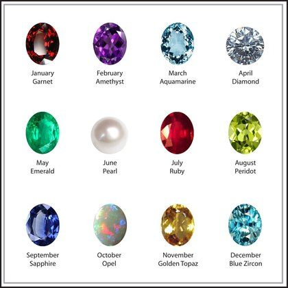Pin By Mohamed Zika On Color Stones Birthstones Chart