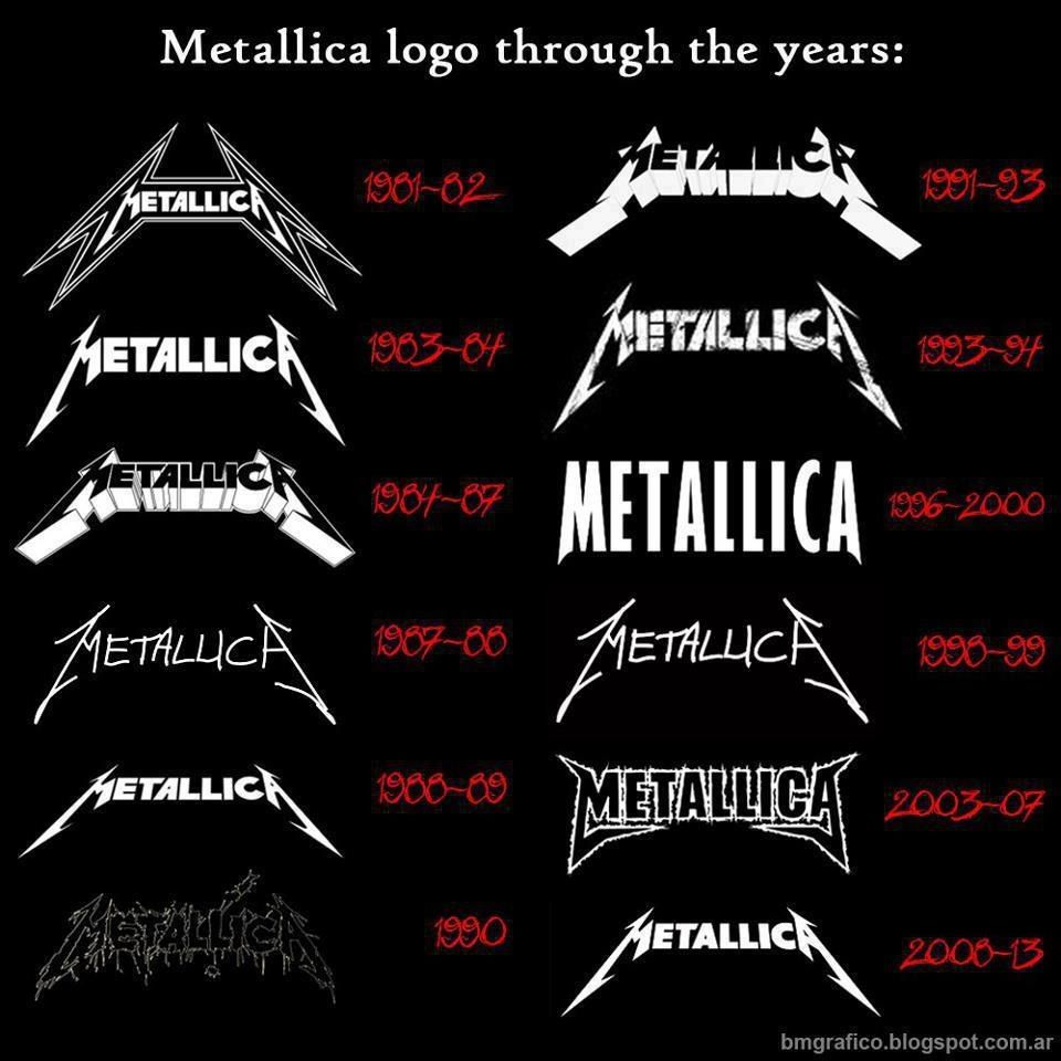 Evolución | MUSIC LOGOS + in 2019 | Heavy metal bands, Metal band