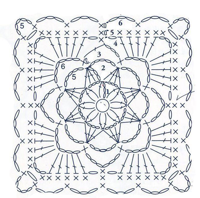 Pin de Natalia Kam en вязание | Pinterest | Cuadrados, Cuadrados de ...