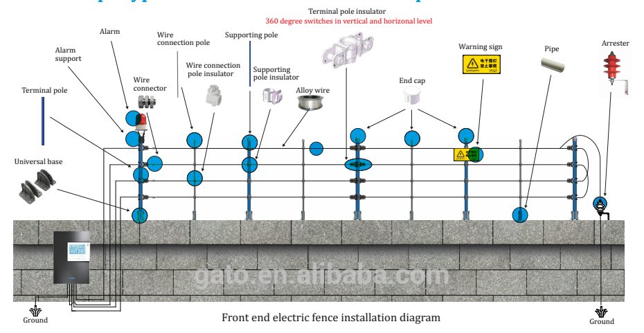 Electric Fence Energizer Circuit Diagram,Integrated System