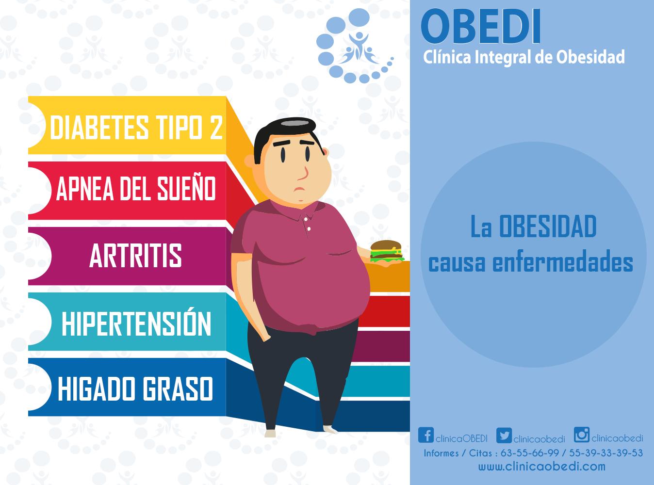 obesidad causa de diabetes tipo 2