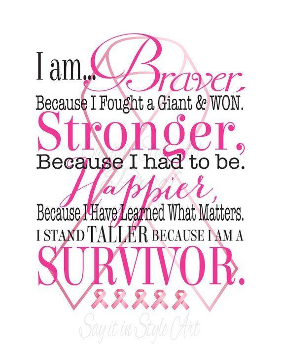 Framed Breast Cancer Survivor Gift Breast Cancer Awareness