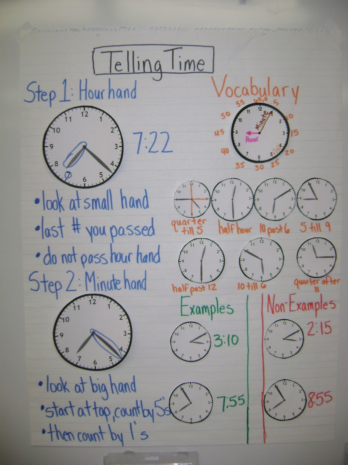 Pin By Joan Randall Stahle On Math Workshop